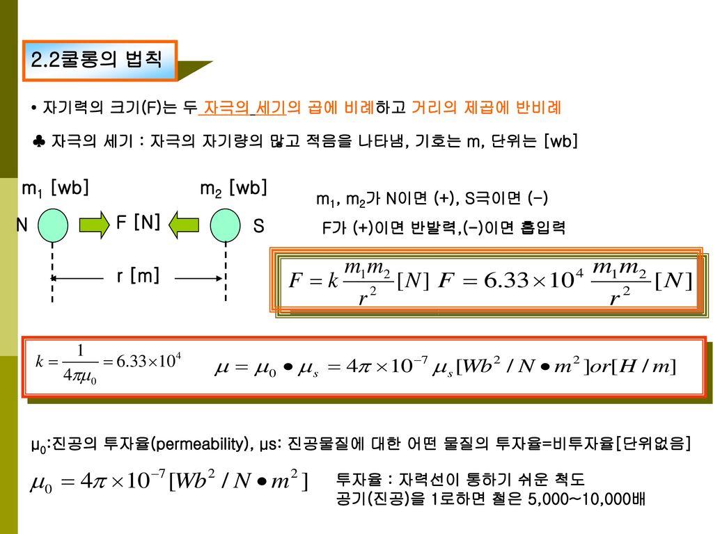 2.2쿨롱의 법칙 N S F [N] r [m] m1 [wb] m2 [wb]